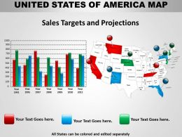 Usa Country Map And Bar Chart 1314