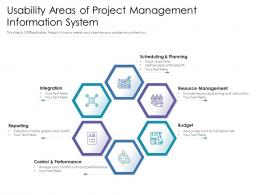 Usability Areas Of Project Management Information System