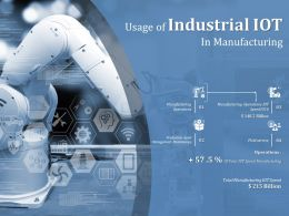 Usage Of Industrial Iot In Manufacturing