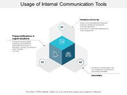 usage_of_internal_communication_tools_Slide01