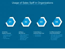 Usage Of Sales Spiff In Organizations