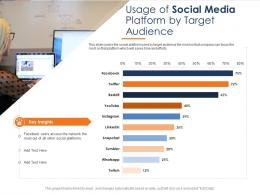 Usage Of Social Media Platform By Target Audience Fusion Marketing Experience Ppt Icon