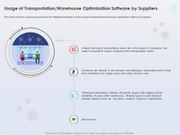 Usage Of Transportation Warehouse Optimization Transportation Routes Ppt Graphics