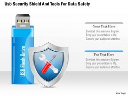 Usb Security Shield And Tools For Data Safety Ppt Slides