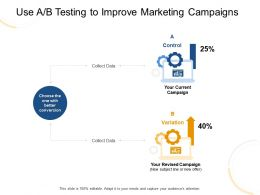 Use A B Testing To Improve Marketing Campaigns Offer Ppt Powerpoint Presentation Icon Tips