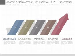 Use Academic Development Plan Example Of Ppt Presentation