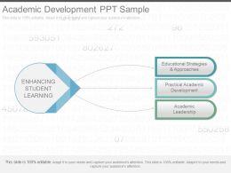 Use Academic Development Ppt Sample