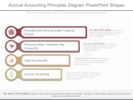 Use Accrual Accounting Principles Diagram Powerpoint Shapes