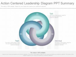 Use Action Centered Leadership Diagram Ppt Summary