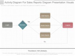 Use Activity Diagram For Sales Reports Diagram Presentation Visuals