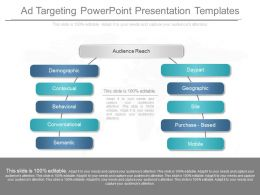 Use Ad Targeting Powerpoint Presentation Templates