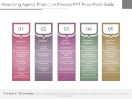 Use Advertising Agency Production Process Ppt Powerpoint Guide