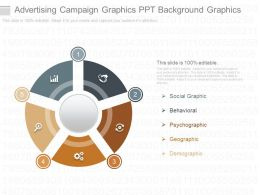 Use Advertising Campaign Graphics Ppt Background Graphics