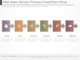 Use After Sales Service Process Powerpoint Show
