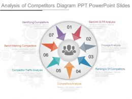 Use Analysis Of Competitors Diagram Ppt Powerpoint Slides