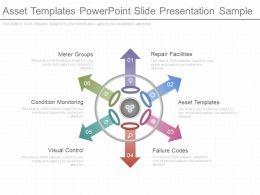 Use Asset Templates Powerpoint Slide Presentation Sample