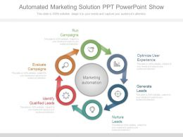Use Automated Marketing Solution Ppt Powerpoint Show