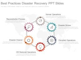 Use Best Practices Disaster Recovery Ppt Slides