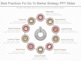 Use Best Practices For Go To Market Strategy Ppt Slides