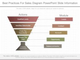 Use Best Practices For Sales Diagram Powerpoint Slide Information