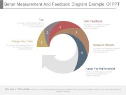 Use Better Measurement And Feedback Diagram Example Of Ppt