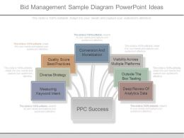 Use Bid Management Sample Diagram Powerpoint Ideas