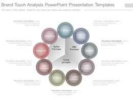 Use Brand Touch Analysis Powerpoint Presentation Templates
