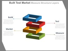 use Build Test Market Measure Structure Layers Flat Powerpoint Design
