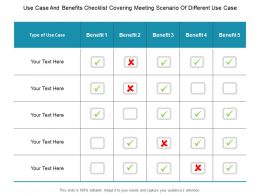 Use Case And Benefits Checklist Covering Meeting Scenario Of Different Use Case 1