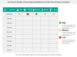 Use Case And Benefits Checklist Measuring Benefits Level Of Risks Value Simplicity And Maturity