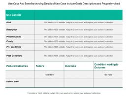 Use Case And Benefits Showing Details Of Use Case Include Goals Descriptions And People Involved