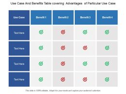 Use Case And Benefits Table Covering Advantages Of Particular Use Case