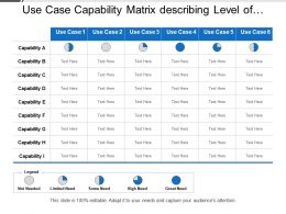 Use Case Capability Matrix Describing Level Of Requirement In Particular Process