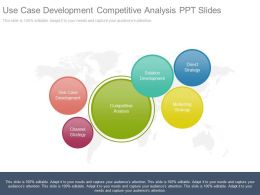 Use Case Development Competitive Analysis Ppt Slides