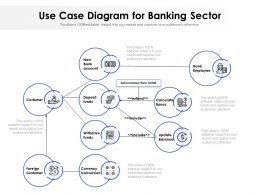 Use Case Diagram For Banking Sector