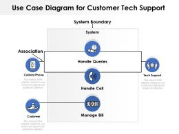 Use Case Diagram For Customer Tech Support