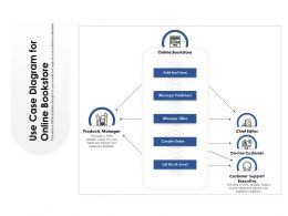 Use Case Diagram For Online Bookstore