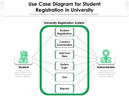Use Case Diagram For Student Registration In University