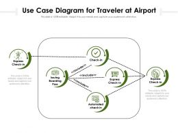 Use Case Diagram For Traveler At Airport