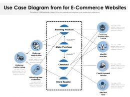 Use Case Diagram From For E Commerce Websites