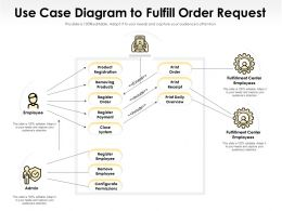 Use Case Diagram To Fulfill Order Request