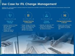 Use Case For ITIL Change Management Ppt Powerpoint Presentation Icon Diagrams