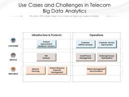 Use Cases And Challenges In Telecom Big Data Analytics