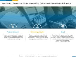 Use Cases Deploying Cloud Computing To Improve Operational Efficiency Ppt Powerpoint Presentation