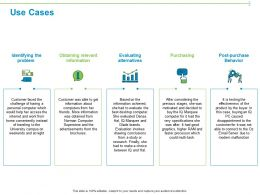 Use Cases Ppt Powerpoint Presentation Icon Deck