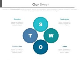 use Company Specific Our Swot Analysis Flat Powerpoint Design