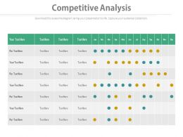 use Competitive Analysis To Attract Your Target Market Powerpoint Slides