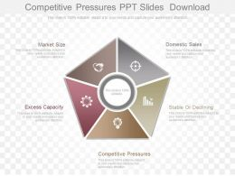 Use Competitive Pressures Ppt Slides Download