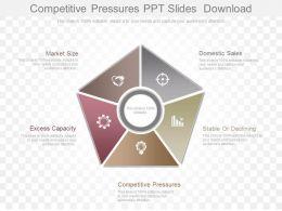 Use Competitive Pressures Ppt Slides Download