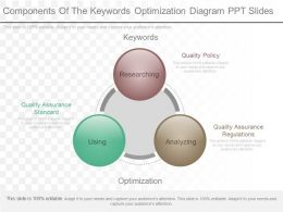 Use Components Of The Keywords Optimization Diagram Ppt Slides